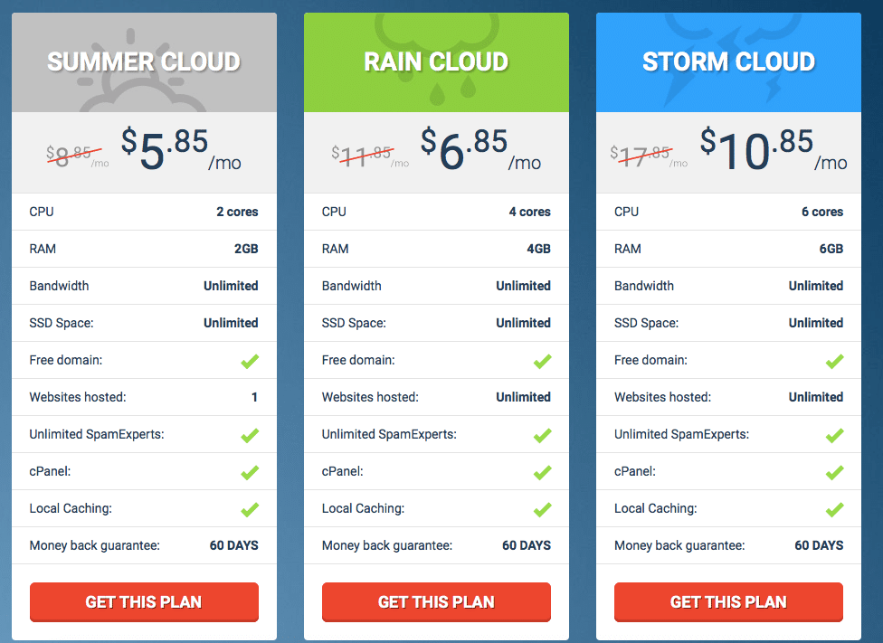 TMD CLoud Hosting